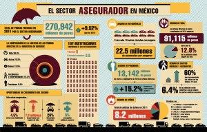 Info_seguros